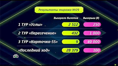 Результаты 29 тиража Бинго 75
